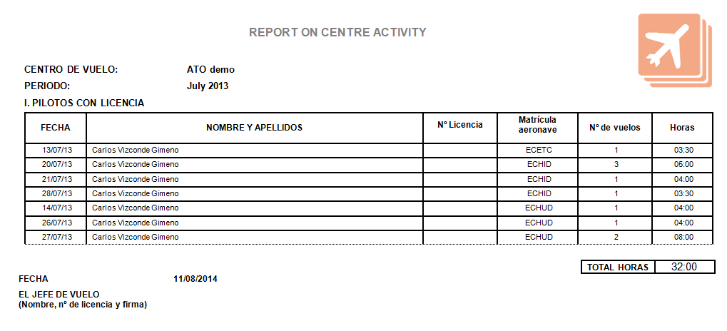 Monthly report on centre
