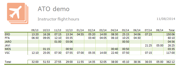 Instructor flight hours